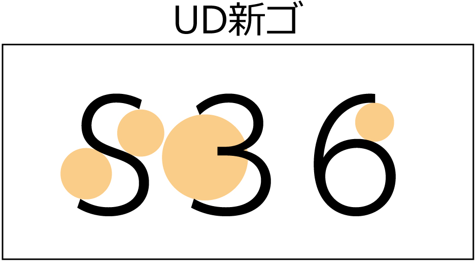 UD新ゴシック